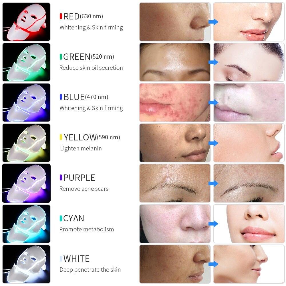 Maschera viso LED: colori e benefici